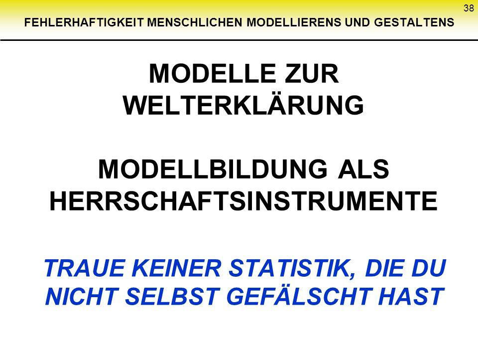 MODELLE ZUR WELTERKLÄRUNG MODELLBILDUNG ALS HERRSCHAFTSINSTRUMENTE 38 TRAUE KEINER STATISTIK, DIE DU NICHT SELBST GEFÄLSCHT HAST FEHLERHAFTIGKEIT MENSCHLICHEN MODELLIERENS UND GESTALTENS