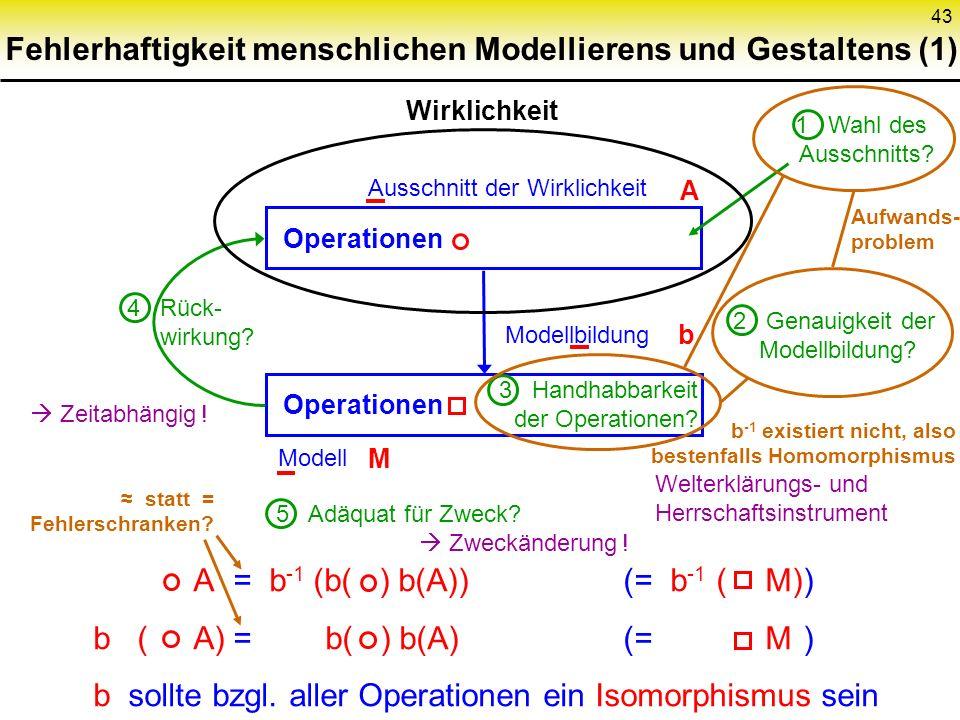 43 Fehlerhaftigkeit menschlichen Modellierens und Gestaltens (1) Wirklichkeit Ausschnitt der Wirklichkeit Modellbildung Modell Operationen A b M A = b -1 (b( ) b(A))(= b -1 ( M)) b ( A)= b( ) b(A)(= M ) b sollte bzgl.