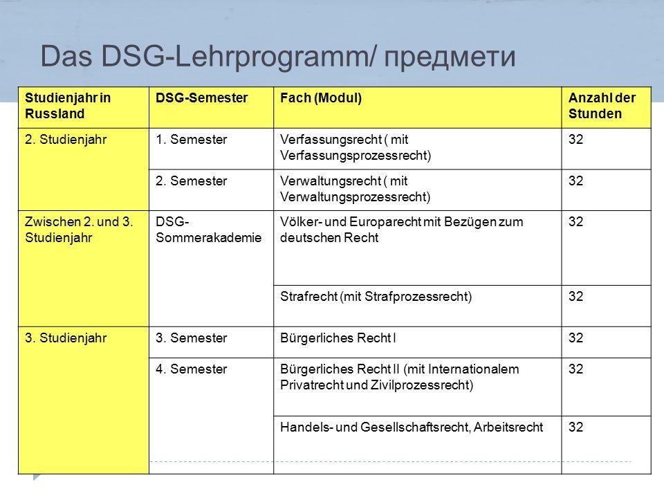 Das DSG-Lehrprogramm/ предмети Studienjahr in Russland DSG-SemesterFach (Modul)Anzahl der Stunden 2. Studienjahr1. SemesterVerfassungsrecht ( mit Verf