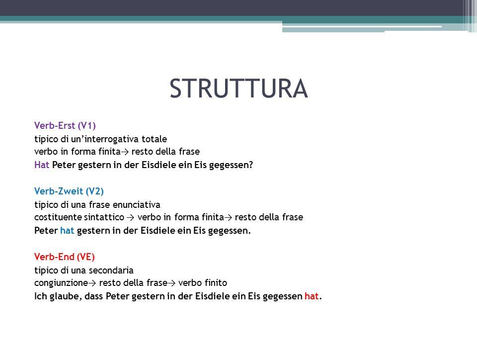 STRUTTURA Verb-Erst (V1) tipico di un'interrogativa totale verbo in forma finita → resto della frase Hat Peter gestern in der Eisdiele ein Eis gegessen.