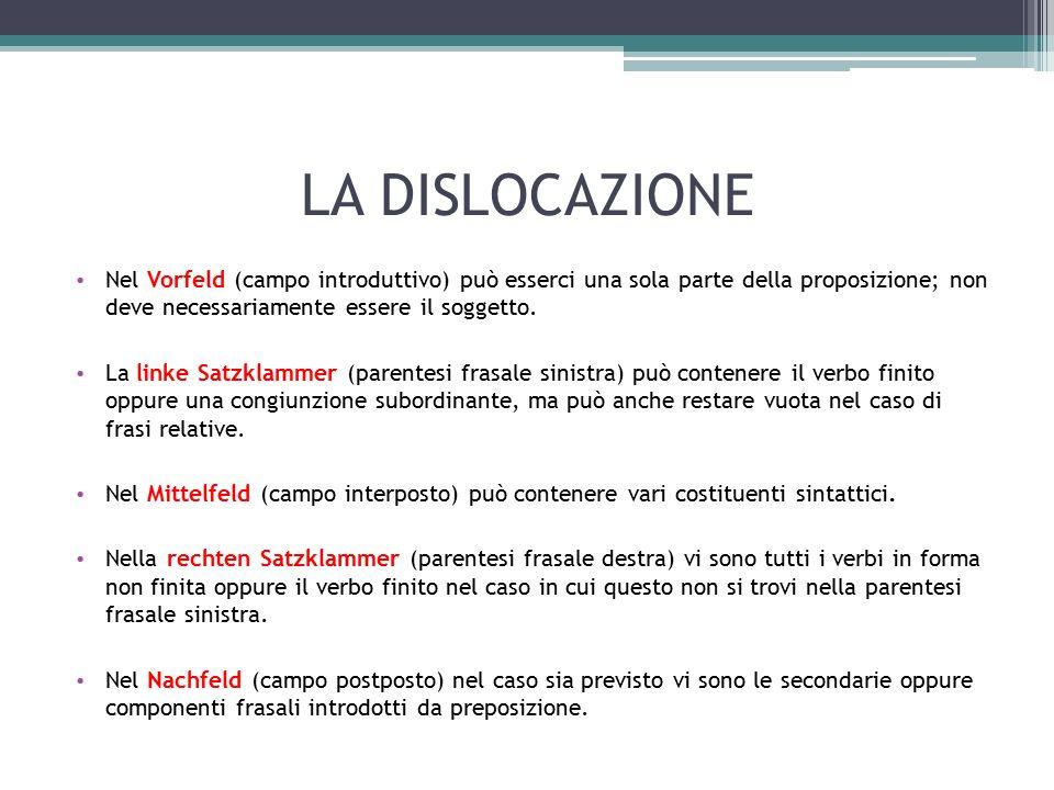 LA DISLOCAZIONE Nel Vorfeld (campo introduttivo) può esserci una sola parte della proposizione; non deve necessariamente essere il soggetto.