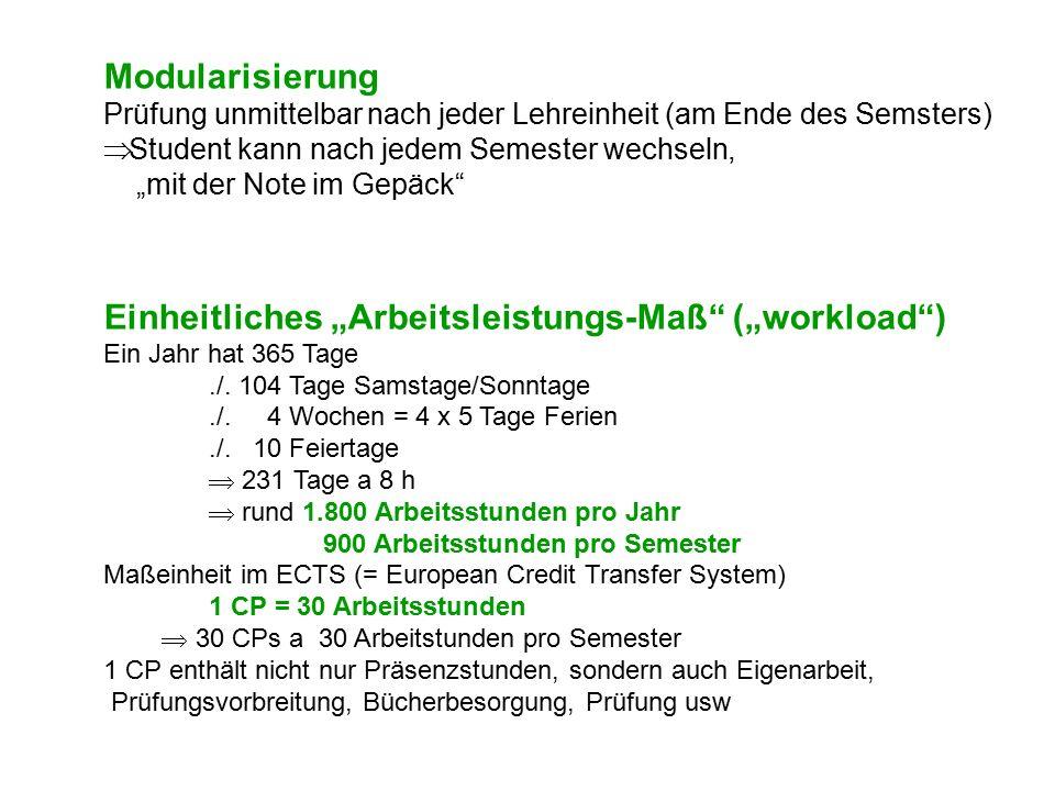 """Modularisierung Prüfung unmittelbar nach jeder Lehreinheit (am Ende des Semsters)  Student kann nach jedem Semester wechseln, """"mit der Note im Gepäck"""