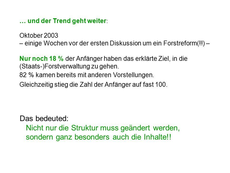 … und der Trend geht weiter : Oktober 2003 – einige Wochen vor der ersten Diskussion um ein Forstreform(!!) – Nur noch 18 % der Anfänger haben das erk