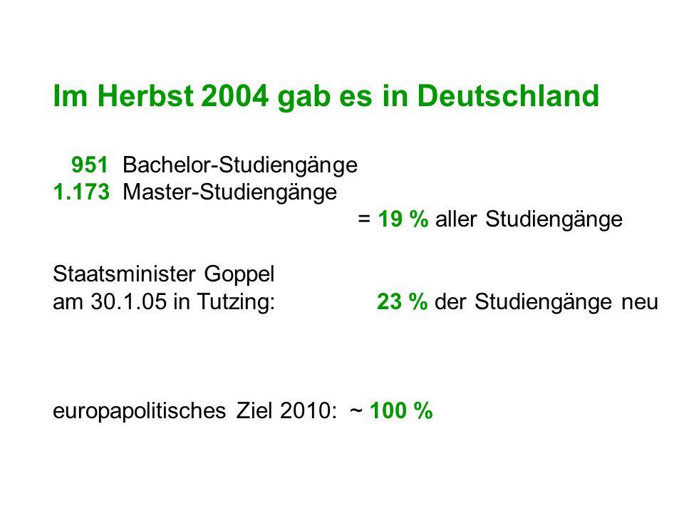 Im Herbst 2004 gab es in Deutschland 951 Bachelor-Studiengänge 1.173 Master-Studiengänge = 19 % aller Studiengänge Staatsminister Goppel am 30.1.05 in