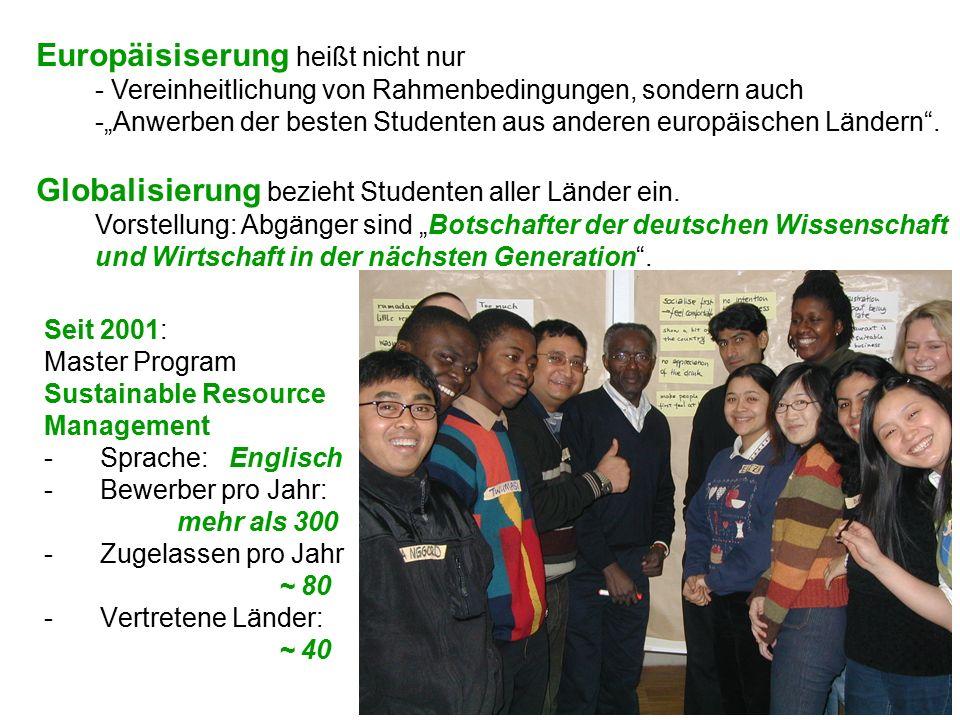 Seit 2001: Master Program Sustainable Resource Management -Sprache: Englisch -Bewerber pro Jahr: mehr als 300 -Zugelassen pro Jahr ~ 80 -Vertretene Lä
