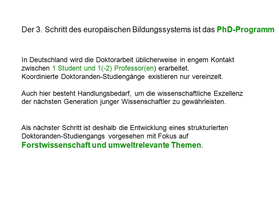 Der 3. Schritt des europäischen Bildungssystems ist das PhD-Programm In Deutschland wird die Doktorarbeit üblicherweise in engem Kontakt zwischen 1 St