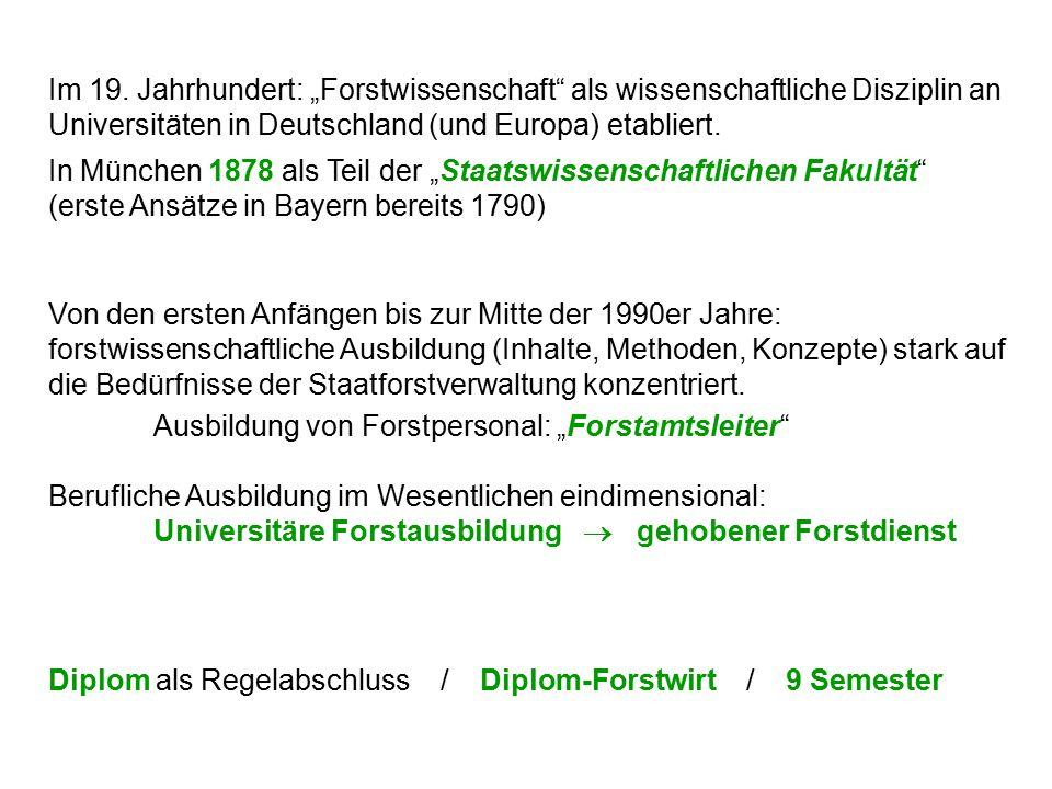 """Im 19. Jahrhundert: """"Forstwissenschaft"""" als wissenschaftliche Disziplin an Universitäten in Deutschland (und Europa) etabliert. In München 1878 als Te"""