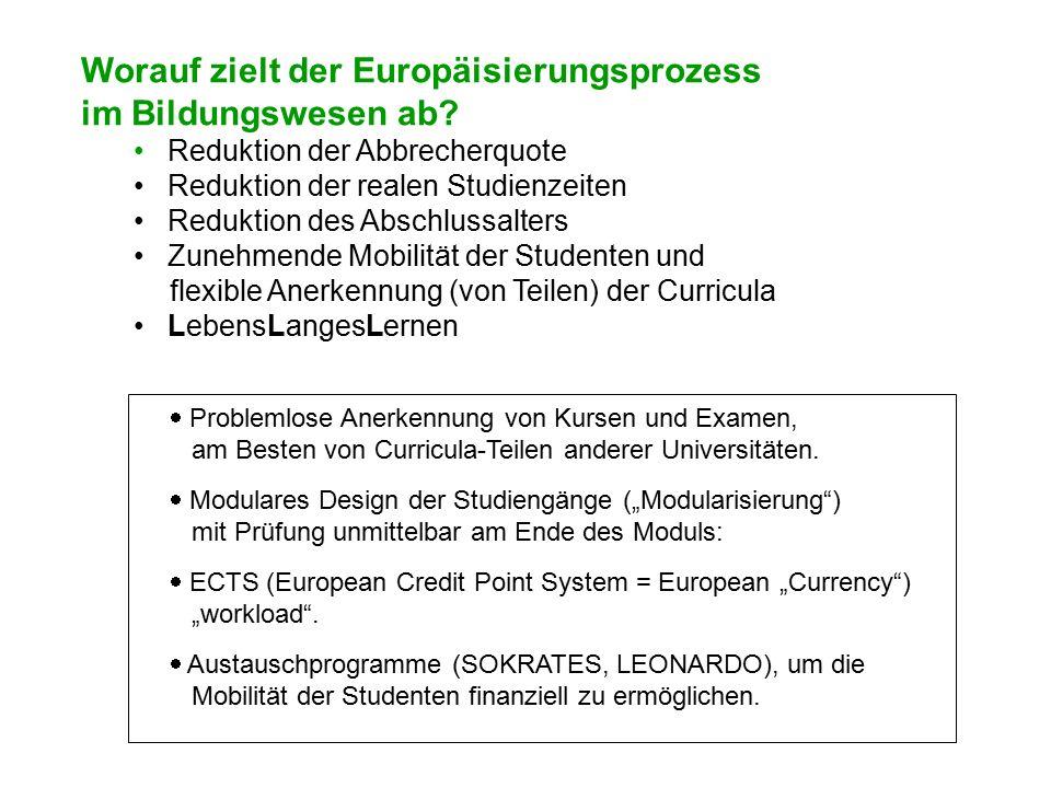 Offizieller Startschuss: im Jahre 1999.Treffen von Regierungsvertretern von ~ 25 europ.