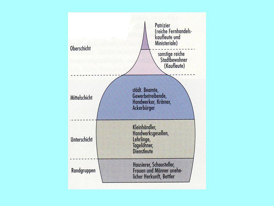 Merkmale der Ständegesellschaft in seinen Stand wird man hineingeboren (Geburtsstand) > Prinzip: Ungleichheit von Geburt her.