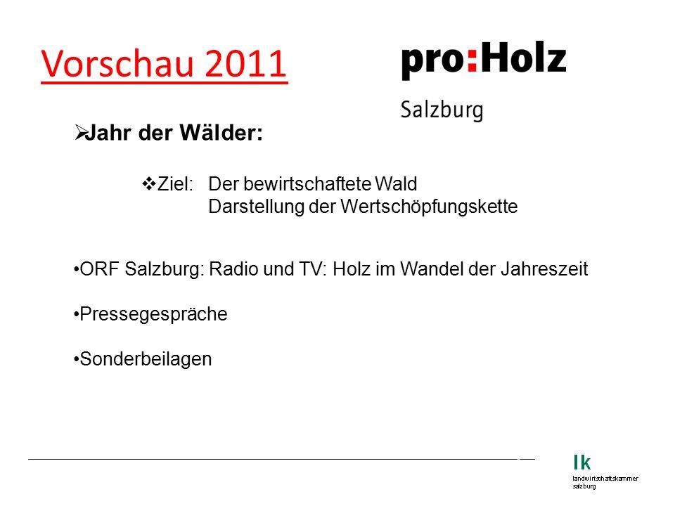 Vorschau 2011  Jahr der Wälder:  Ziel: Der bewirtschaftete Wald Darstellung der Wertschöpfungskette ORF Salzburg: Radio und TV: Holz im Wandel der Jahreszeit Pressegespräche Sonderbeilagen