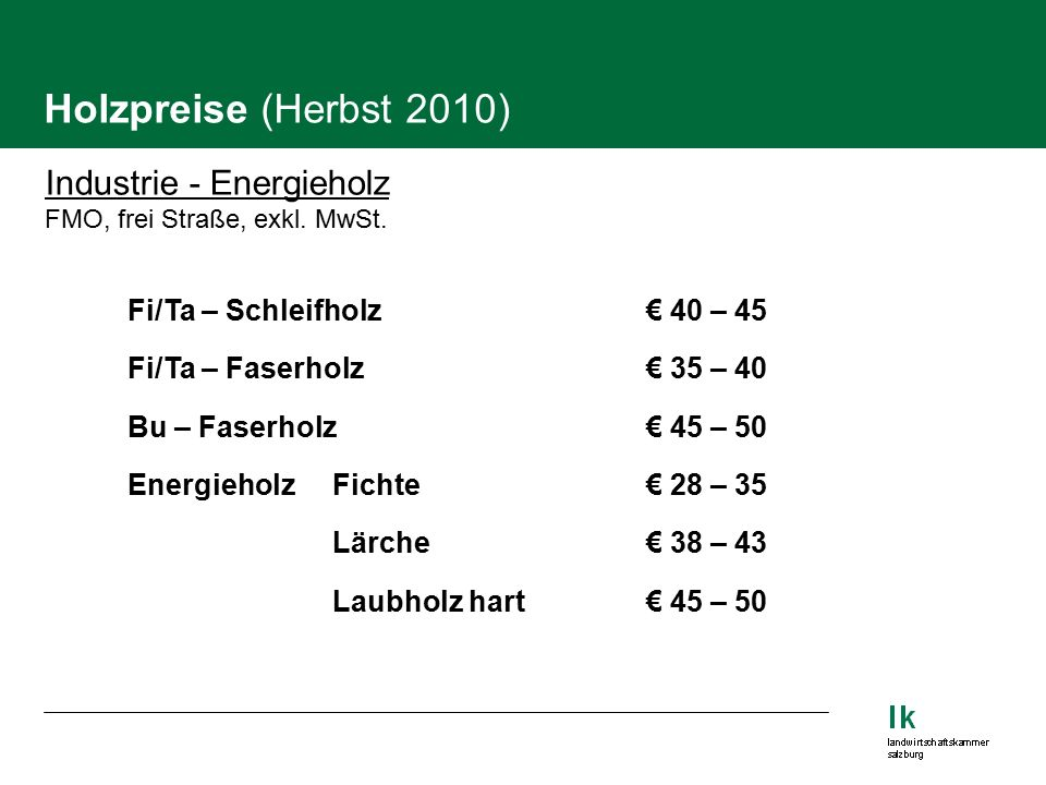 Holzpreise (Herbst 2010) Industrie - Energieholz FMO, frei Straße, exkl.