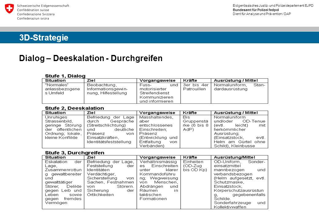 Eidgenössisches Justiz- und Polizeidepartement EJPD Bundesamt für Polizei fedpol Dient für Analyse und Prävention / DAP 3D-Strategie Dialog – Deeskala