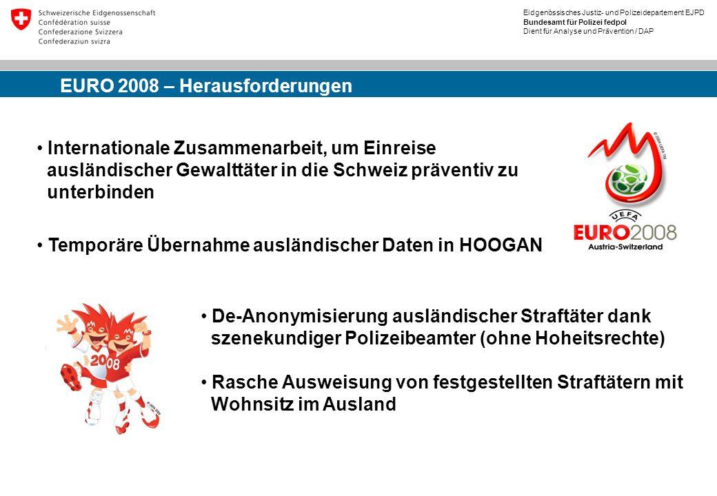 Eidgenössisches Justiz- und Polizeidepartement EJPD Bundesamt für Polizei fedpol Dient für Analyse und Prävention / DAP EURO 2008 Internationale Zusam