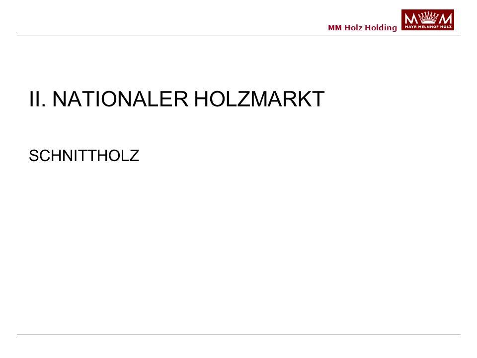 MM Holz Holding II. NATIONALER HOLZMARKT SCHNITTHOLZ