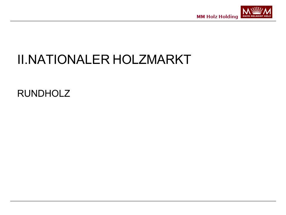 MM Holz Holding II.NATIONALER HOLZMARKT RUNDHOLZ