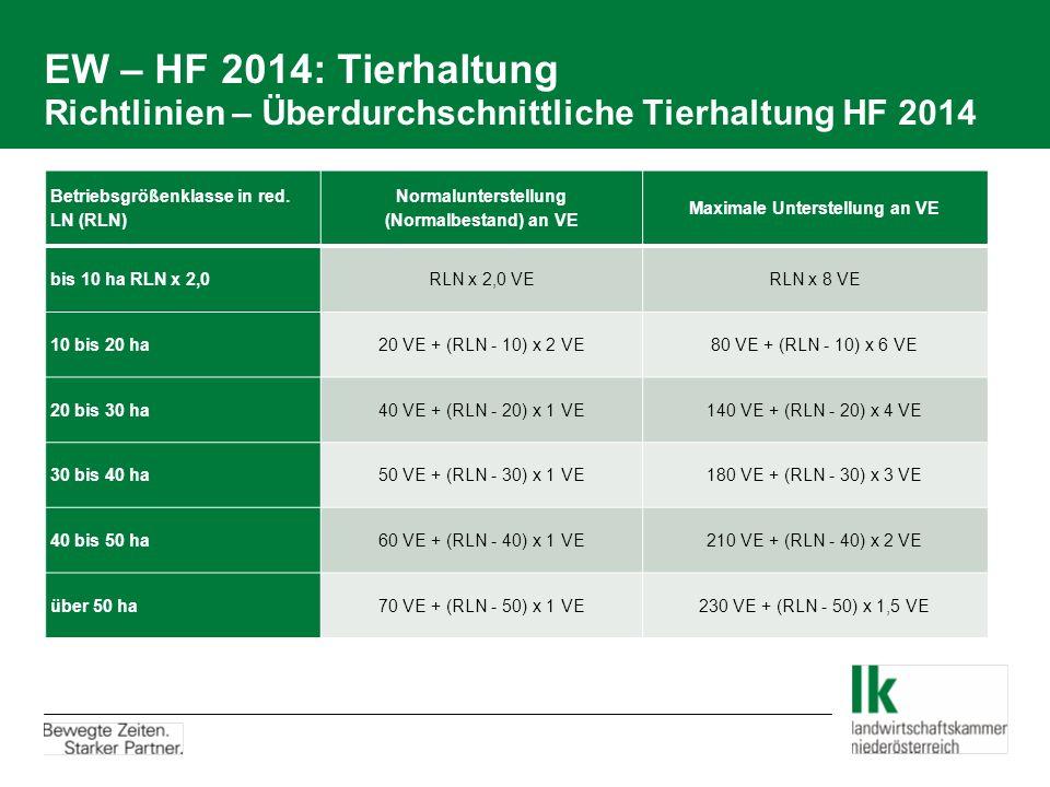 EW – HF 2014: Tierhaltung Richtlinien – Überdurchschnittliche Tierhaltung HF 2014 Betriebsgrößenklasse in red. LN (RLN) Normalunterstellung (Normalbes