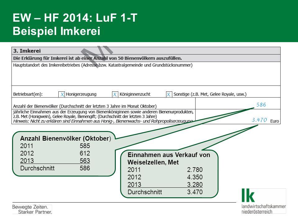 EW – HF 2014: LuF 1-T Beispiel Imkerei Anzahl Bienenvölker (Oktober) 2011585 2012612 2013563 Durchschnitt586 586 3.470 XXX Einnahmen aus Verkauf von Weiselzellen, Met 20112.780 20124.350 20133.280 Durchschnitt3.470