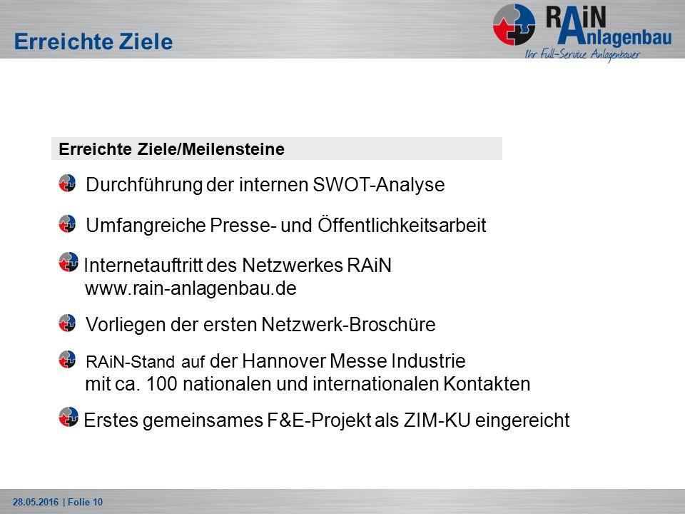28.05.2016 | Folie 10 Erreichte Ziele Durchführung der internen SWOT-Analyse Umfangreiche Presse- und Öffentlichkeitsarbeit Internetauftritt des Netzwerkes RAiN www.rain-anlagenbau.de Vorliegen der ersten Netzwerk-Broschüre RAiN-Stand auf der Hannover Messe Industrie mit ca.