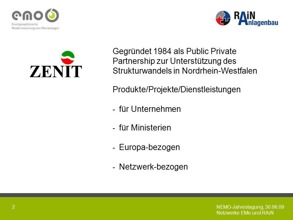 NEMO-Jahrestagung, 30.06.09 Netzwerke EMo und RAiN 2 Platzhalter für Foto Gegründet 1984 als Public Private Partnership zur Unterstützung des Strukturwandels in Nordrhein-Westfalen Produkte/Projekte/Dienstleistungen - für Unternehmen - für Ministerien - Europa-bezogen - Netzwerk-bezogen