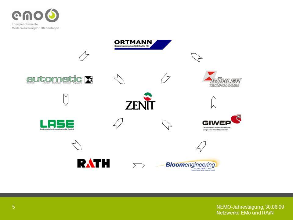 NEMO-Jahrestagung, 30.06.09 Netzwerke EMo und RAiN 5