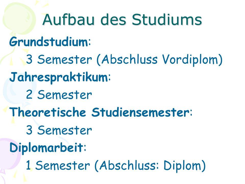 Aufbau des Studiums Grundstudium: 3 Semester (Abschluss Vordiplom) Jahrespraktikum: 2 Semester Theoretische Studiensemester: 3 Semester Diplomarbeit: 1 Semester (Abschluss: Diplom)