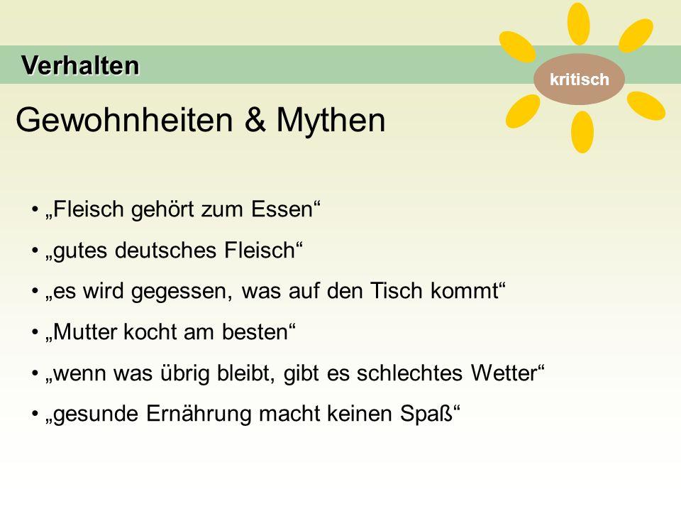 """kritisch Verhalten Gewohnheiten & Mythen """"Fleisch gehört zum Essen """"gutes deutsches Fleisch """"es wird gegessen, was auf den Tisch kommt """"Mutter kocht am besten """"wenn was übrig bleibt, gibt es schlechtes Wetter """"gesunde Ernährung macht keinen Spaß"""