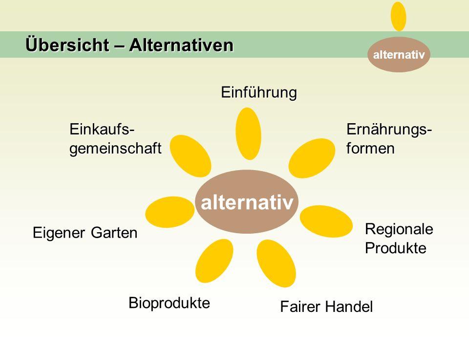 alternativ Übersicht – Alternativen alternativ Ernährungs- formen RegionaleProdukte Fairer Handel Bioprodukte Eigener Garten Einkaufs- gemeinschaft Einführung
