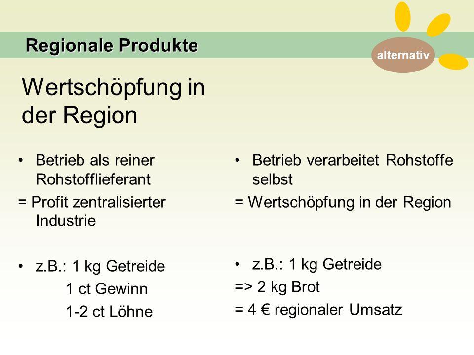 alternativ Wertschöpfung in der Region Betrieb als reiner Rohstofflieferant = Profit zentralisierter Industrie z.B.: 1 kg Getreide 1 ct Gewinn 1-2 ct Löhne Betrieb verarbeitet Rohstoffe selbst = Wertschöpfung in der Region z.B.: 1 kg Getreide => 2 kg Brot = 4 € regionaler Umsatz Regionale Produkte