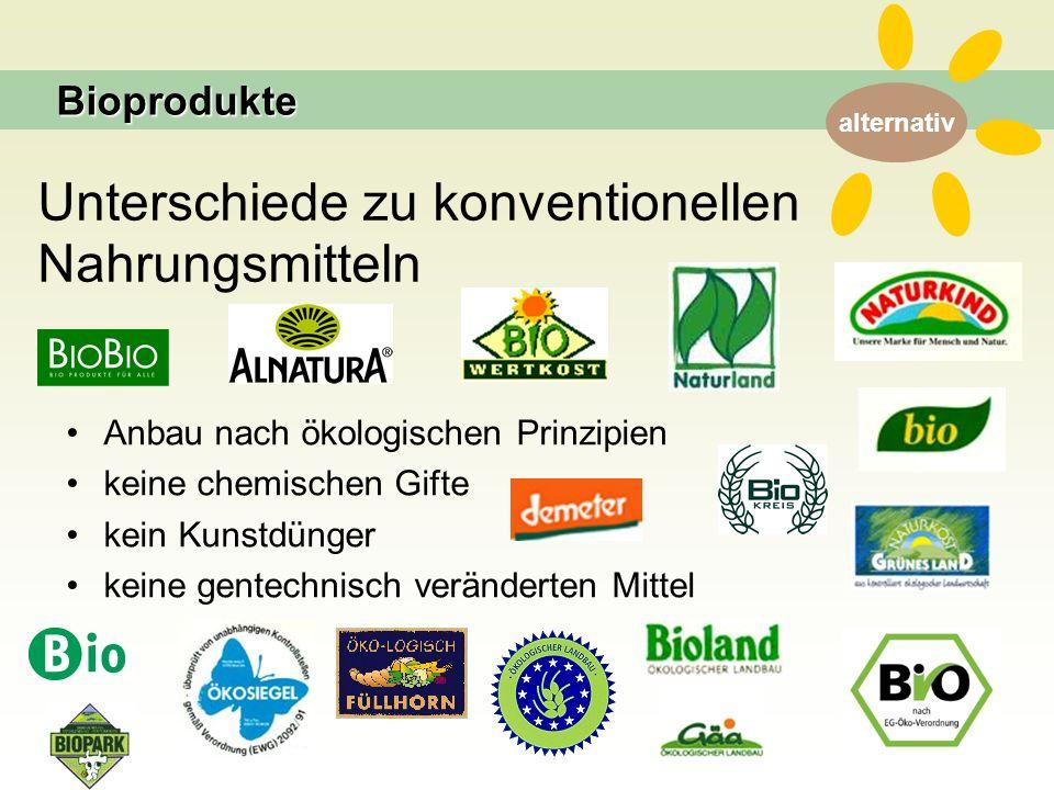 Unterschiede zu konventionellen Nahrungsmitteln Anbau nach ökologischen Prinzipien keine chemischen Gifte kein Kunstdünger keine gentechnisch veränderten Mittel Bioprodukte