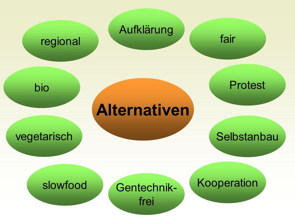 Alternativen Protest Selbstanbau Kooperation Gentechnik- frei slowfood vegetarisch bio fair regional Aufklärung