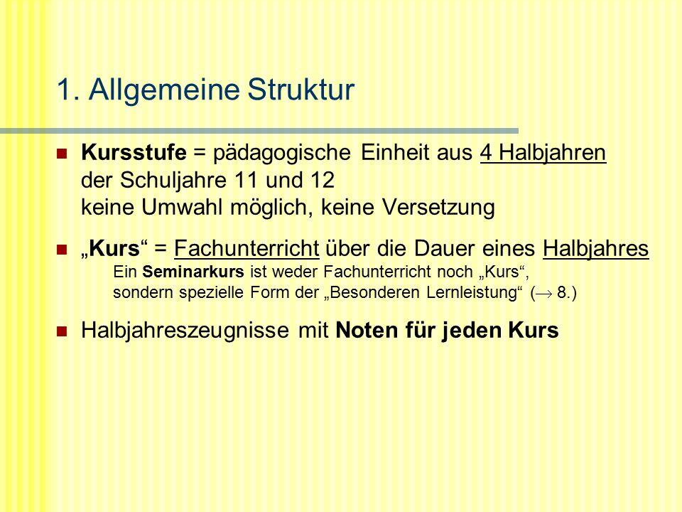 """1. Allgemeine Struktur Kursstufe = pädagogische Einheit aus 4 Halbjahren der Schuljahre 11 und 12 keine Umwahl möglich, keine Versetzung """"Kurs"""" = Fach"""