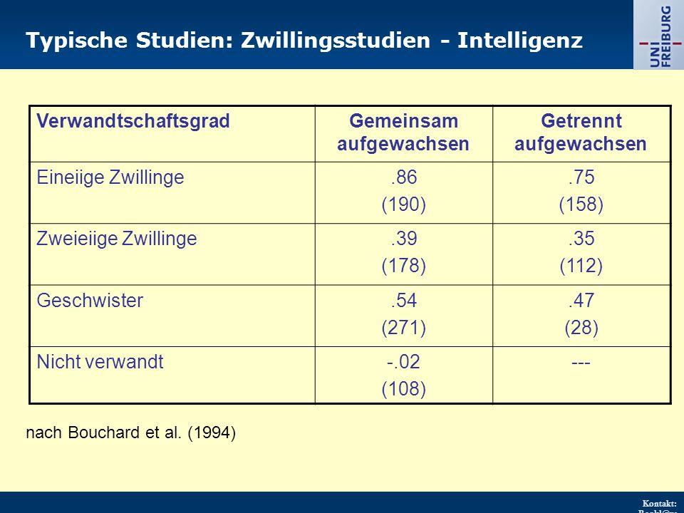 Kontakt: Renkl@ps ychologie.uni- freiburg.d e URL: http://w ww.psych ologie.uni - freiburg.d e/einricht ungen/Pa edagogisc he/ Typische Studien: Zwillingsstudien - Intelligenz VerwandtschaftsgradGemeinsam aufgewachsen Getrennt aufgewachsen Eineiige Zwillinge.86 (190).75 (158) Zweieiige Zwillinge.39 (178).35 (112) Geschwister.54 (271).47 (28) Nicht verwandt-.02 (108) --- nach Bouchard et al.