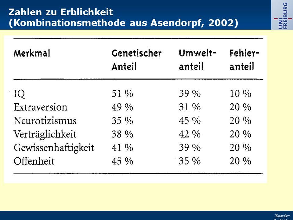 Kontakt: Renkl@ps ychologie.uni- freiburg.d e URL: http://w ww.psych ologie.uni - freiburg.d e/einricht ungen/Pa edagogisc he/ Zahlen zu Erblichkeit (Kombinationsmethode aus Asendorpf, 2002)