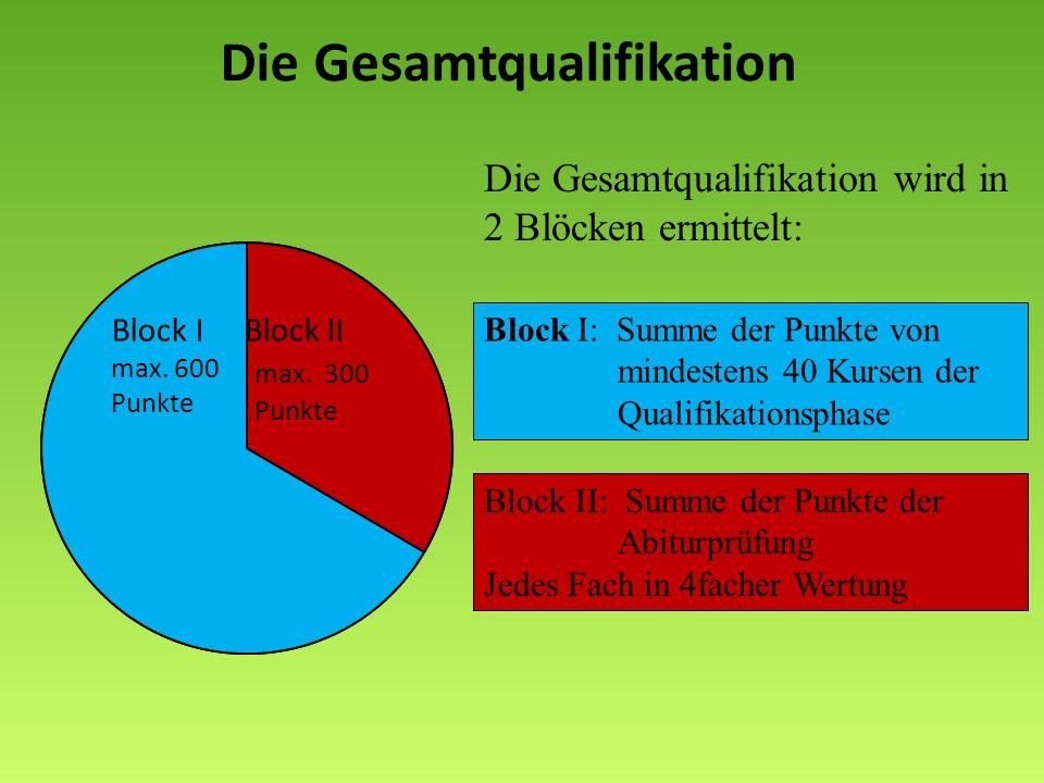 Gesamtqualifikation max. 900 Punkte Block I max. 600 Punkte Die Gesamtqualifikation Block II max.