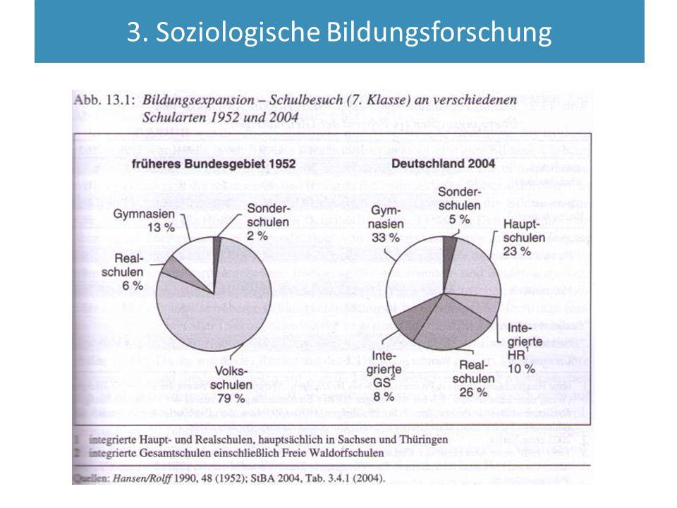 3. Soziologische Bildungsforschung