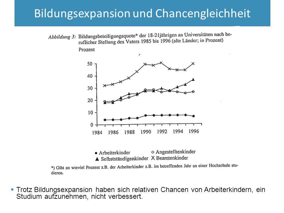  Trotz Bildungsexpansion haben sich relativen Chancen von Arbeiterkindern, ein Studium aufzunehmen, nicht verbessert.