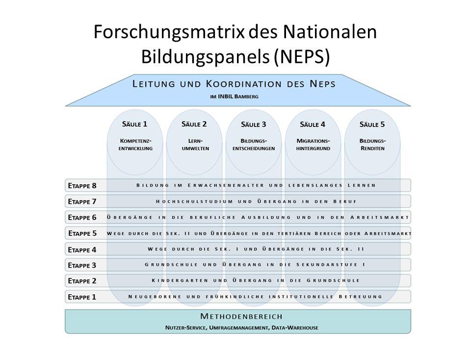Forschungsmatrix des Nationalen Bildungspanels (NEPS)