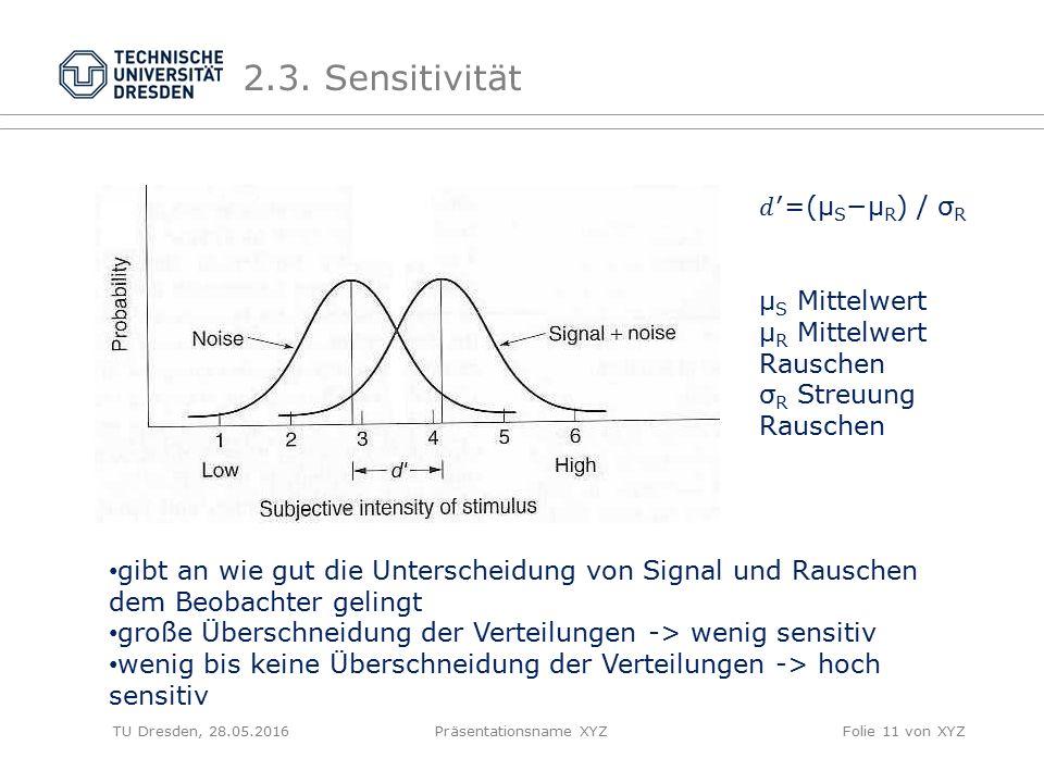 TU Dresden, 28.05.2016Präsentationsname XYZFolie 11 von XYZ 2.3. Sensitivität gibt an wie gut die Unterscheidung von Signal und Rauschen dem Beobachte