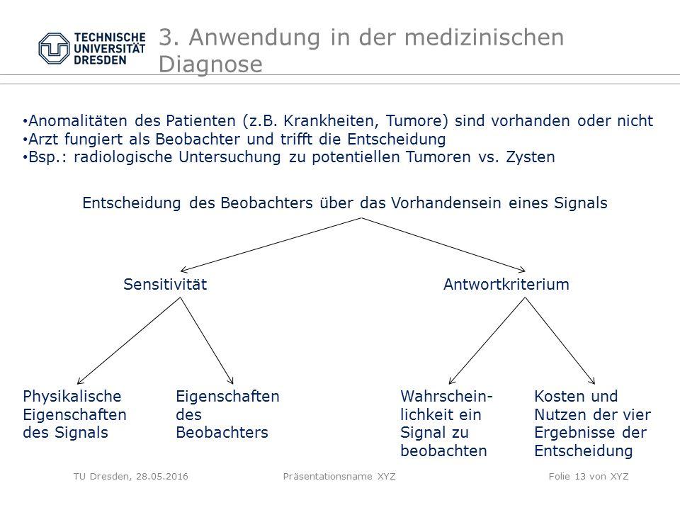 TU Dresden, 28.05.2016Präsentationsname XYZFolie 13 von XYZ 3. Anwendung in der medizinischen Diagnose Entscheidung des Beobachters über das Vorhanden