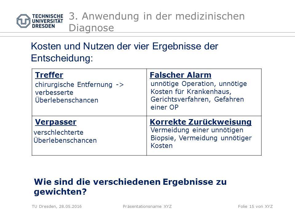 TU Dresden, 28.05.2016Präsentationsname XYZFolie 15 von XYZ 3. Anwendung in der medizinischen Diagnose Kosten und Nutzen der vier Ergebnisse der Entsc