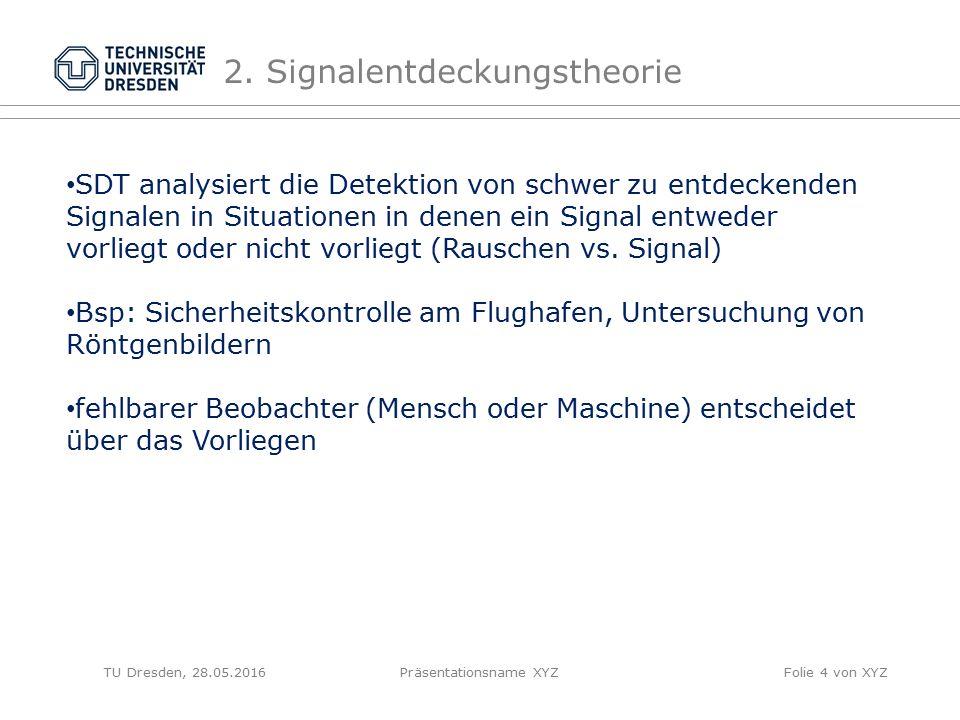 TU Dresden, 28.05.2016Präsentationsname XYZFolie 4 von XYZ 2. Signalentdeckungstheorie SDT analysiert die Detektion von schwer zu entdeckenden Signale