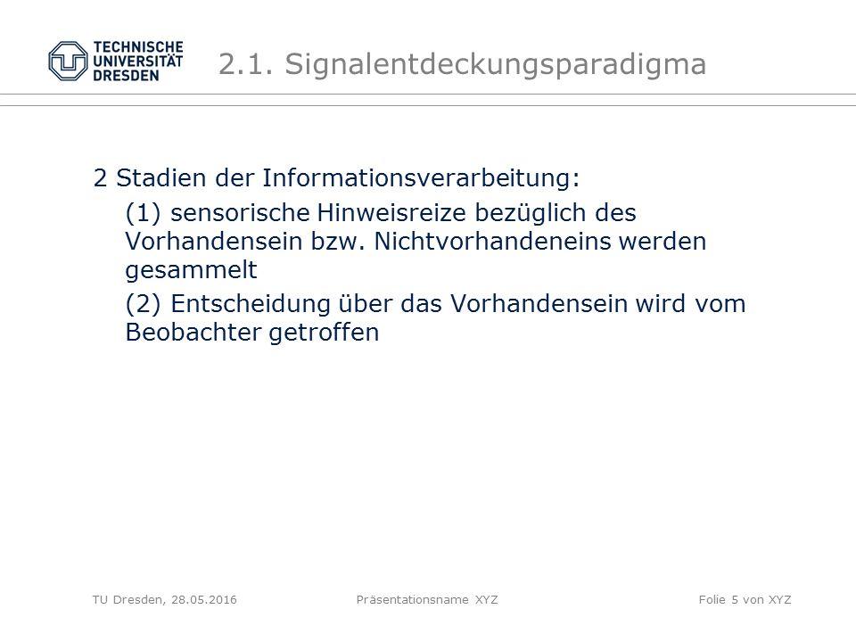 2.1. Signalentdeckungsparadigma 2 Stadien der Informationsverarbeitung: (1) sensorische Hinweisreize bezüglich des Vorhandensein bzw. Nichtvorhandenei
