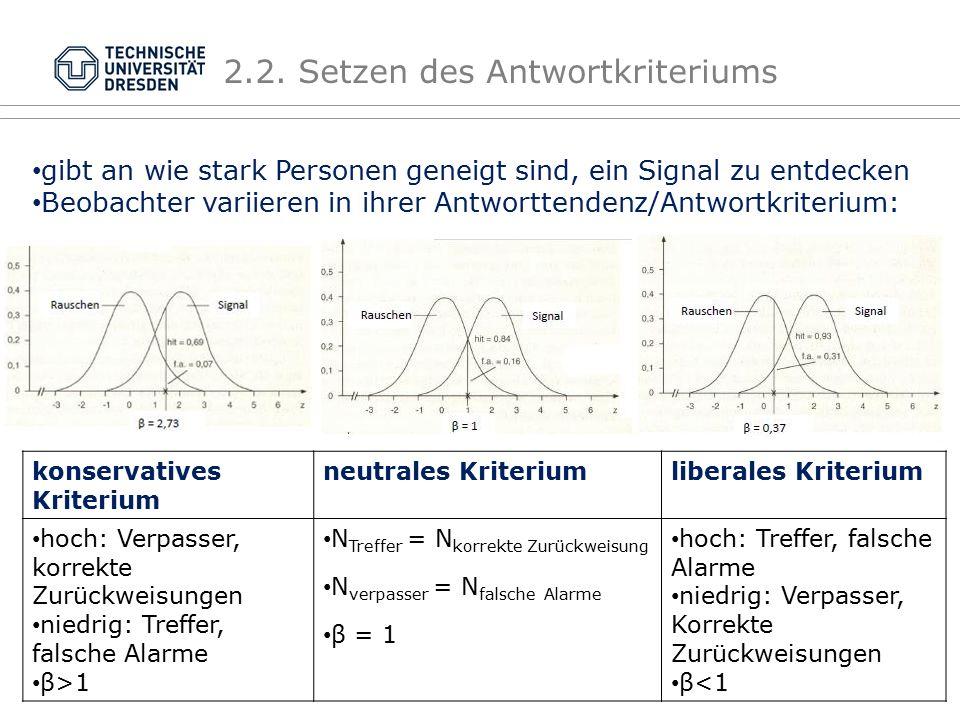 TU Dresden, 28.05.2016Präsentationsname XYZFolie 8 von XYZ 2.2. Setzen des Antwortkriteriums 2.1. Signalentdeckungsparadigma konservatives Kriterium n