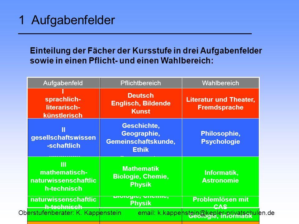 AufgabenfeldPflichtbereichWahlbereich I sprachlich- literarisch- künstlerisch Deutsch Fremdsprachen (ab Kl.