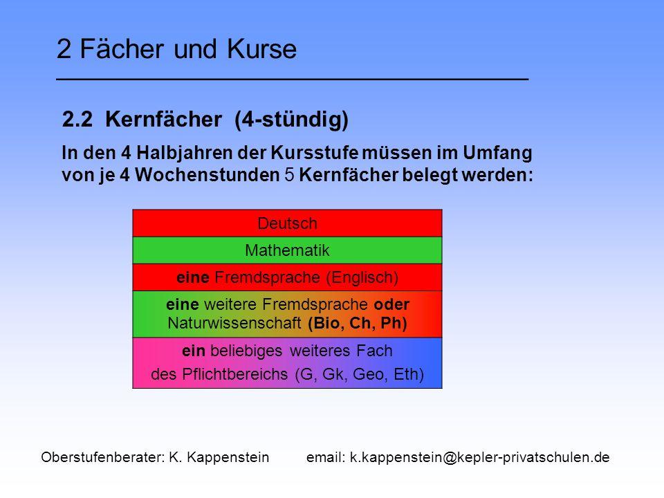 2 Fächer und Kurse _______________________________ 2.2 Kernfächer (4-stündig) Deutsch Mathematik eine Fremdsprache (Englisch) eine weitere Fremdsprache oder Naturwissenschaft (Bio, Ch, Ph) ein beliebiges weiteres Fach des Pflichtbereichs (G, Gk, Geo, Eth) In den 4 Halbjahren der Kursstufe müssen im Umfang von je 4 Wochenstunden 5 Kernfächer belegt werden: Oberstufenberater: K.