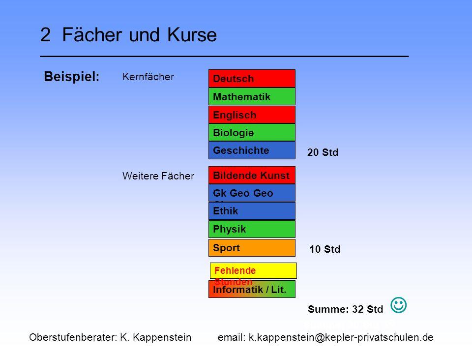 2 Fächer und Kurse __________________________________ Summe: 30 Std  Beispiel: Weitere Fächer 10 Std Informatik / Lit.