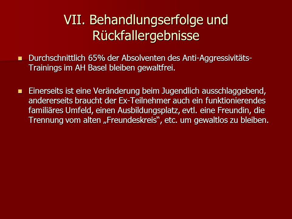 VII. Behandlungserfolge und Rückfallergebnisse Durchschnittlich 65% der Absolventen des Anti-Aggressivitäts- Trainings im AH Basel bleiben gewaltfrei.