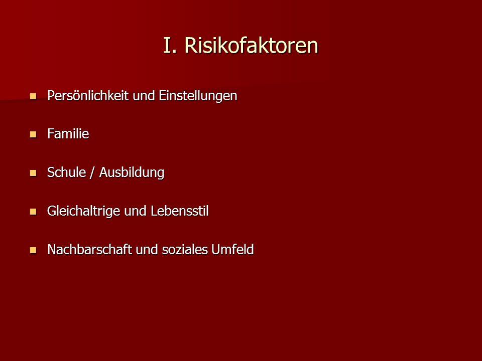 I. Risikofaktoren Persönlichkeit und Einstellungen Persönlichkeit und Einstellungen Familie Familie Schule / Ausbildung Schule / Ausbildung Gleichaltr