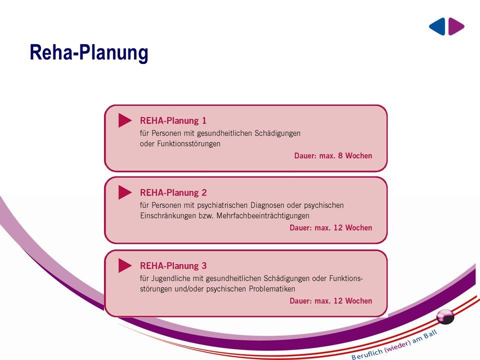 EIN UNTERNEHMEN DER BBRZ GRUPPE Reha-Planung