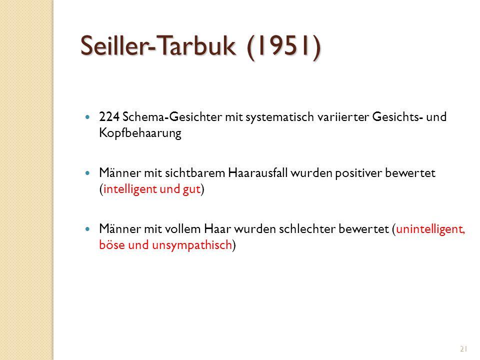 Seiller-Tarbuk (1951) 224 Schema-Gesichter mit systematisch variierter Gesichts- und Kopfbehaarung Männer mit sichtbarem Haarausfall wurden positiver bewertet (intelligent und gut) Männer mit vollem Haar wurden schlechter bewertet (unintelligent, böse und unsympathisch) 21